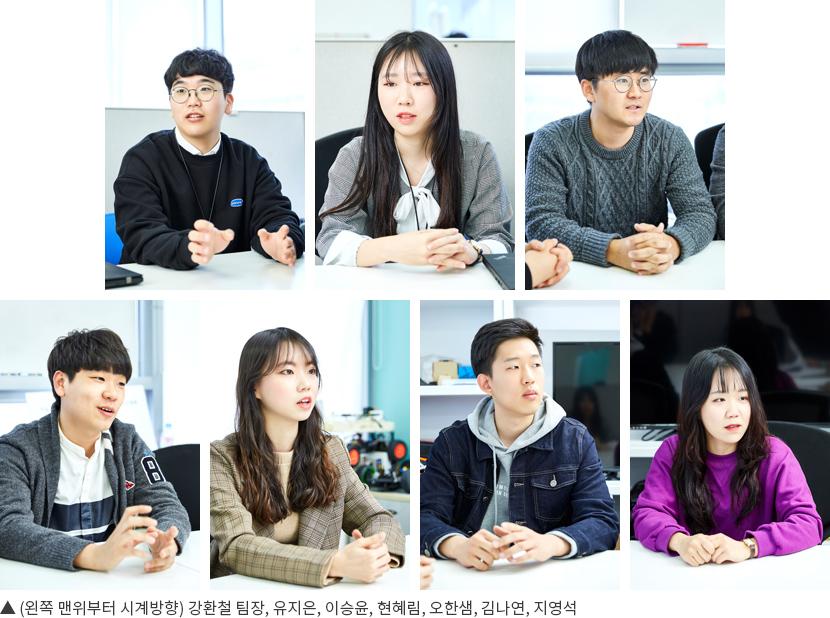 ▲ (왼쪽 맨위부터 시계방향) 강환철 팀장, 유지은, 이승윤, 현혜림, 오한샘, 김나연, 지영석