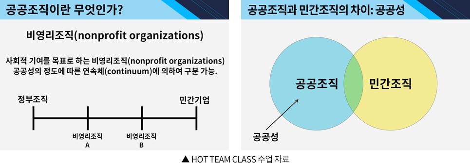 ▲ HOT TEAM Class 수업 자료